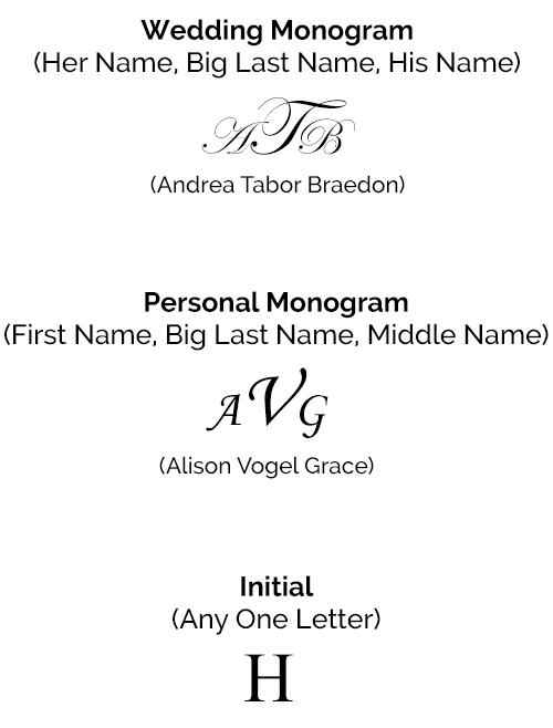monogram examples